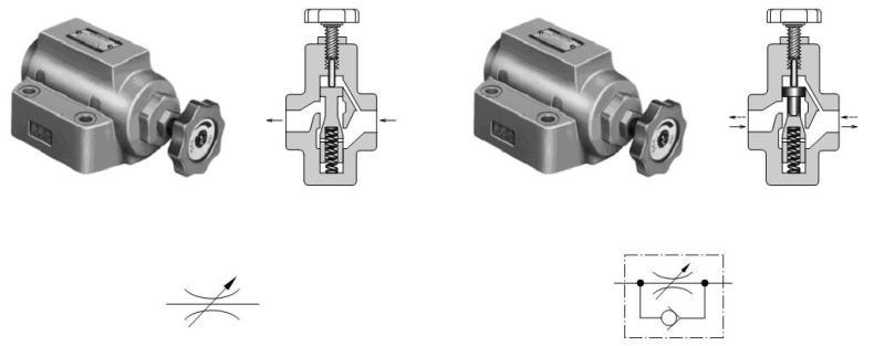 Van thủy lực tiết lưu dùng trong hệ thống thủy lực Yuken